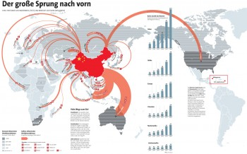 Direktinvestitionen Chinas