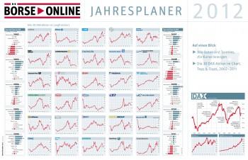 DAX-Jahresplaner 2012