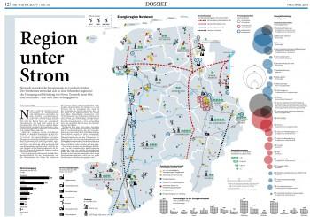 Energieregion Nordwest