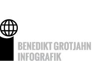 Benedikt Grotjahn