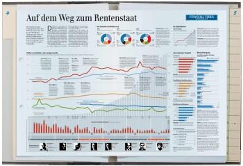 Bundeshaushalt historisch