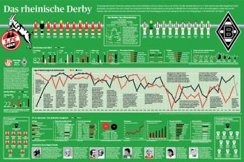 Rheinisches Derby