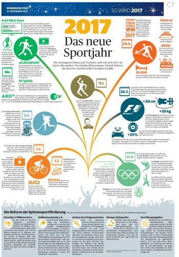 Sportjahr 2017