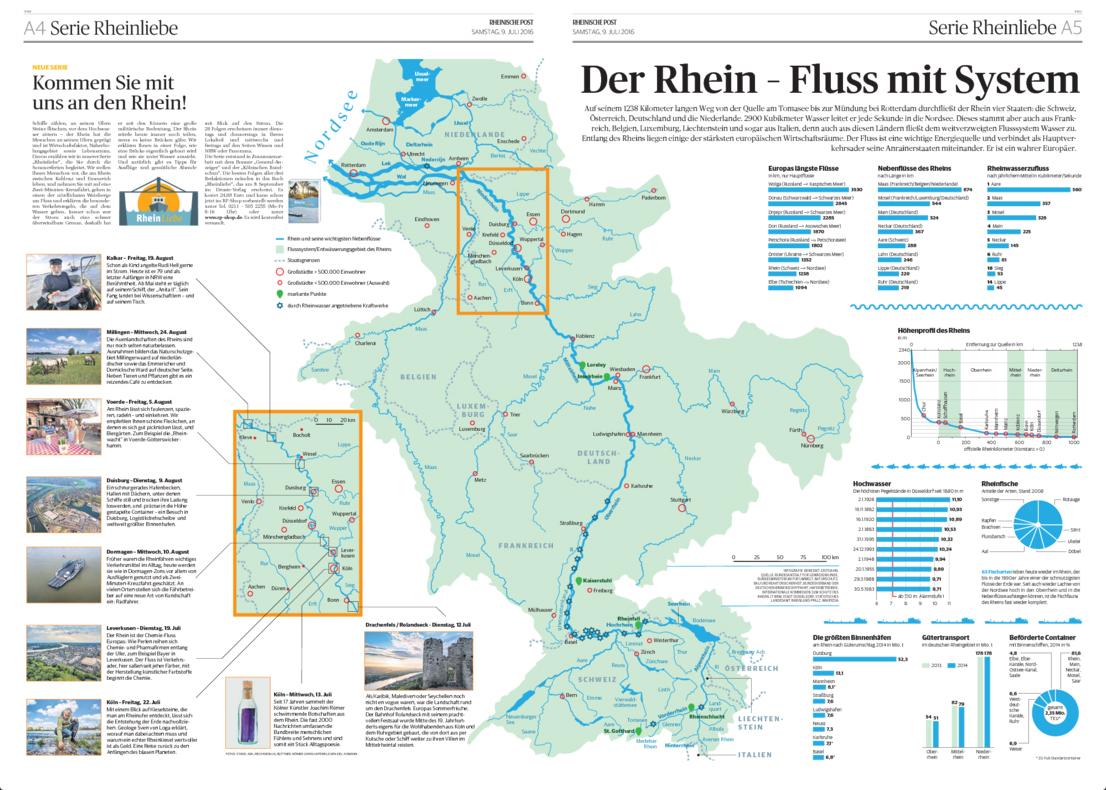 Rheinverlauf