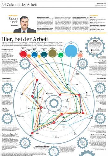 Daten und Fakten zum Thema Arbeit in Deutschland
