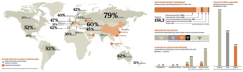 Geschäftszahlen der chinesischen Unternehmensgruppe Alibaba