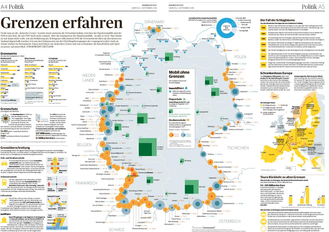 Staatsgrenze Deutschlands